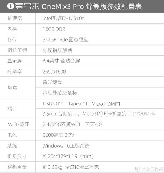 壹号本OneMix3Pro锦鲤限量版配置表