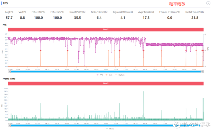 vivo X30 Pro体验评测:全焦段影像系统究竟强在哪儿?