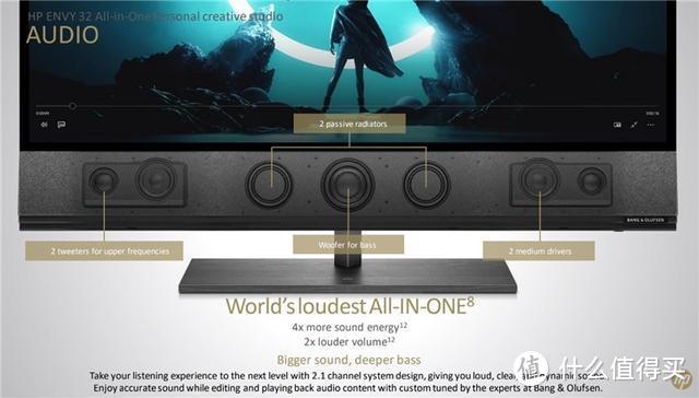 AMD Ryzen 4000将发布;惠普推Envy 32 AiO一体机