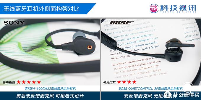 挂脖降噪蓝牙耳机新冲击 索尼WI-1000XM2对决BOSE QC30