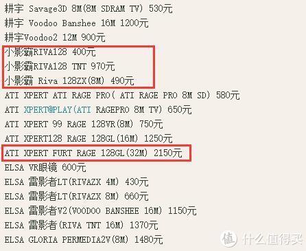 小影霸靠新晋厂商nVIDIA提供的几款显卡,荣鼎今年的中端王者品牌!ATi的Rage128画质表现值得称赞,但加拿大进口货,价格还是贵,超级解霸用户值得推荐!