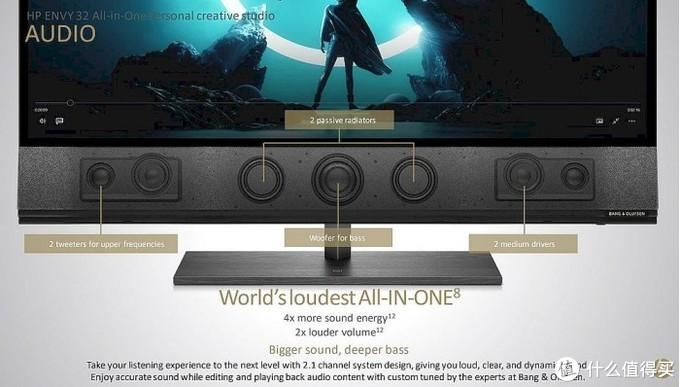B&O音箱、底座无线充电:HP 发布 ENVY 32 AiO 一体机工作站