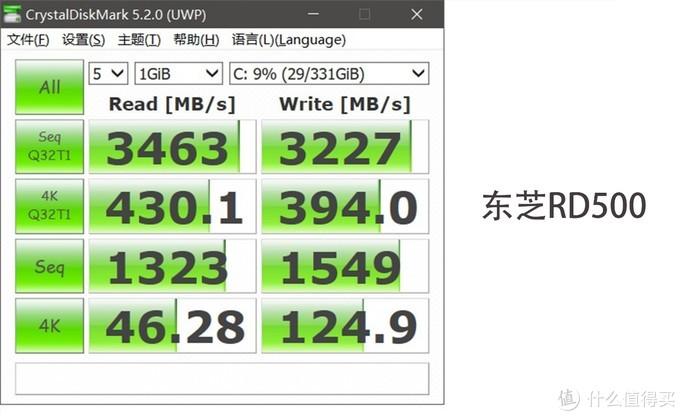 实测对比英特尔760P,东芝RD500固态硬盘写入超3000MB/s