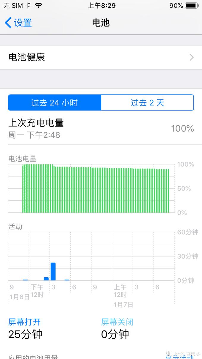 哲思iPhone6电池使用体验