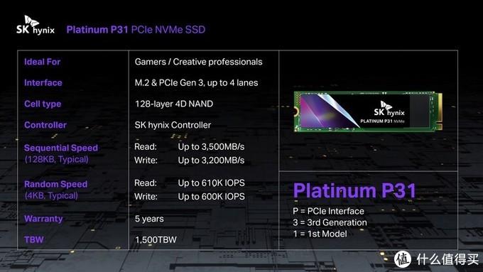 Platinum P31参数规格表