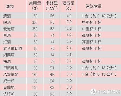 值无不言176期:拒绝佳节胖3斤,春节期间心态+饮食+运动的不完全指南