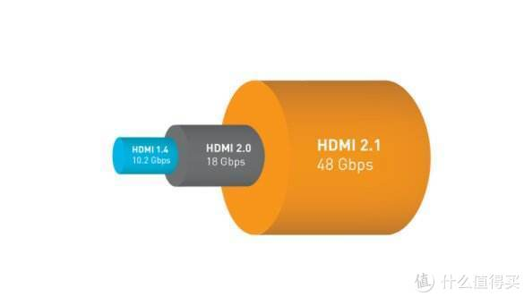 信仰品牌又放大招!索尼电视CES发布的8K Z8H、OLED A8H值不值得买?