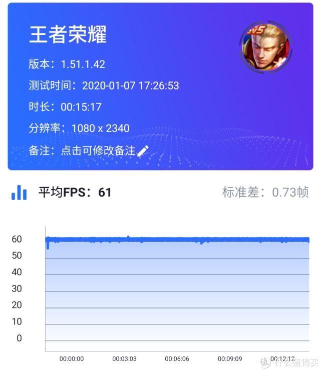 ROG游戏手机2体验:骁龙855 Plus+6000mAh电池+120Hz屏幕