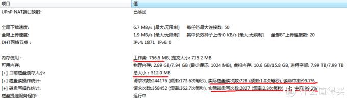 512MB缓存,每秒写2.3次,命中率99%,卡顿消失