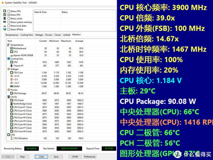 现在体验PCIe 4.0的高速只能靠SSD了!HOF PRO大战970 EVO Plus