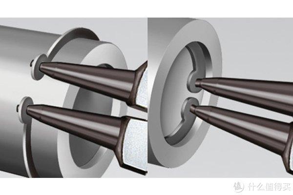 环形卡簧的原理(左为外卡簧,右为内卡簧)