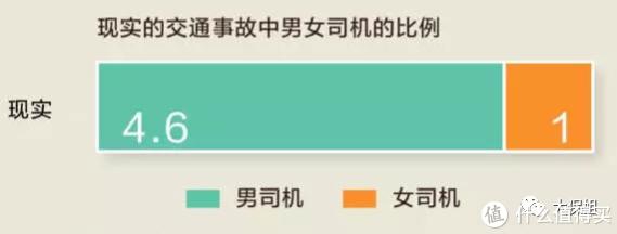 (数据取自镝数2016年数据)