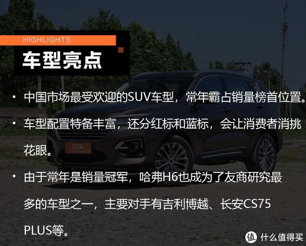 紧凑型SUV之争 长安CS75 PLUS VS 哈弗 H6