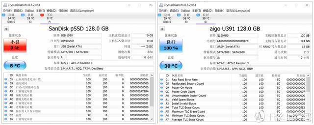 5G都来了,随身存储还不升级?两款高速U盘全面对比