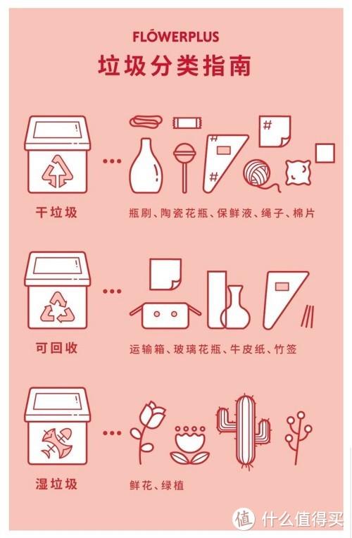 垃圾分类指南(官方图)