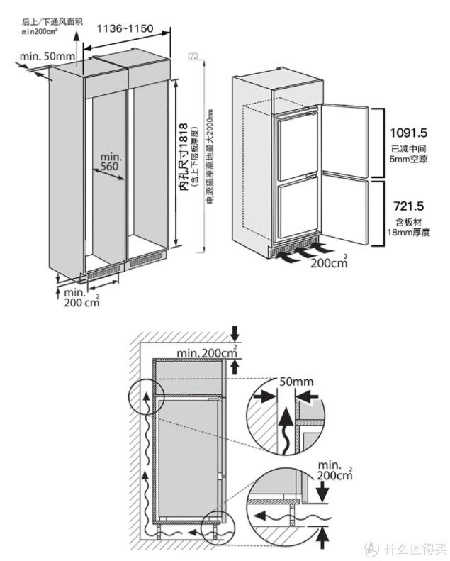 关于嵌入式冰箱,你想知道的答案我都有