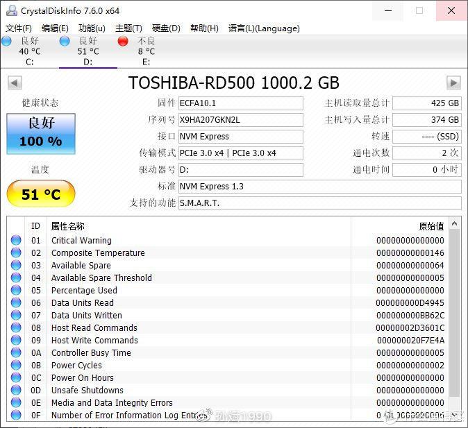 东芝RD500识别信息