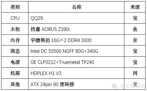 请保持冷静!HDPLEX H1.V3装机体验