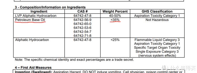 WD-40真不是万金油!讲讲如何正确地保养/润滑/防锈你家的各种五金/非五金物件
