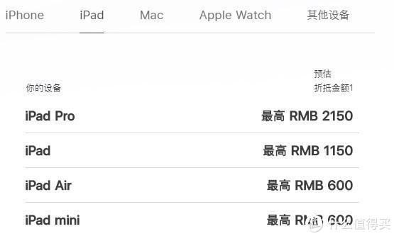 二手iPhone回收价缩水严重 苹果推出智能电池壳更换计划