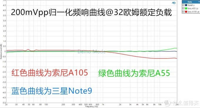 频响曲线测试结果