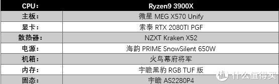 如何组一台又强又凉快的电脑呢?——R9 3900X+索泰RTX2080TI开箱