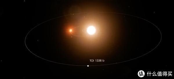 17岁高中生发现地外行星;空调安全使用寿命为10年