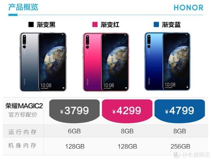 从¥4000到¥1500,2020年初Honor Magic2入手纪实