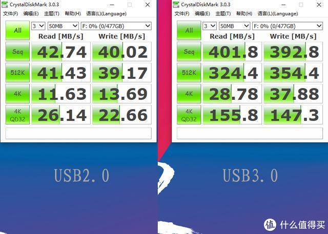 秒传1G,手机电脑两相宜的绿联NVMe硬盘盒