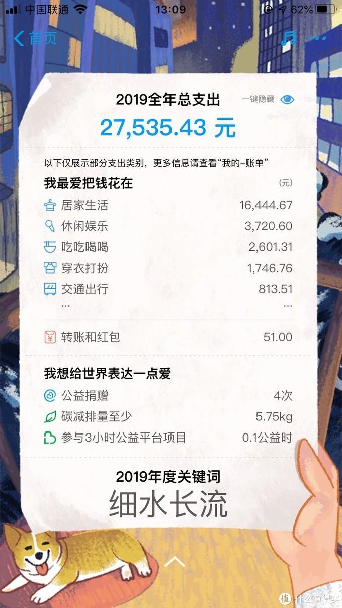 京东支付宝年度账单来了,消费15万我都买了啥?