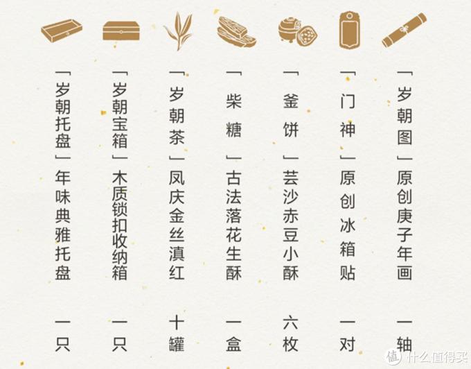 长安东市庚子年岁朝食礼—来自张大妈的新年问候
