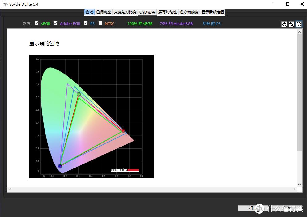 100%的sRGB,79%的aRGB,达到标称值
