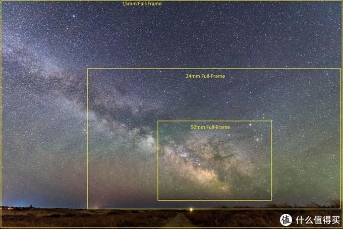 各个焦段在星空摄影里的应用,28mm可以覆盖一半左右