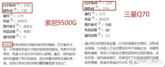明基新品4K激光电视i960L体验测评