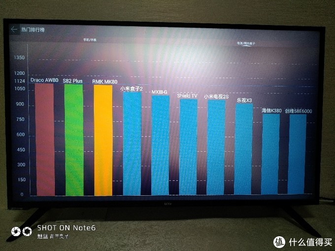 乐视电视 X40C 详细参数评测