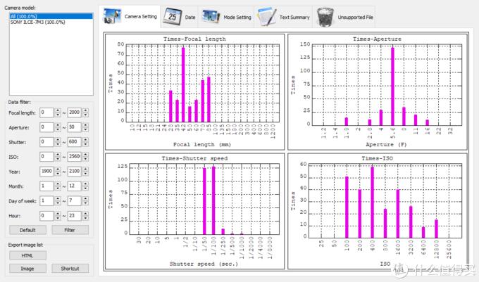 4款软件助力小白找到合适自己的定焦焦段