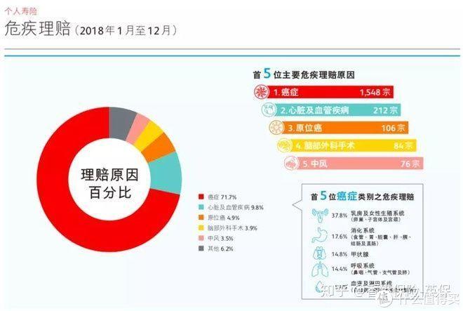 原创:2019年9月17号的真实香港保险理赔