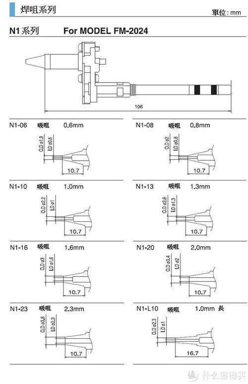 吸锡咀选型图表,后来买的是N1-10,据说最为通用