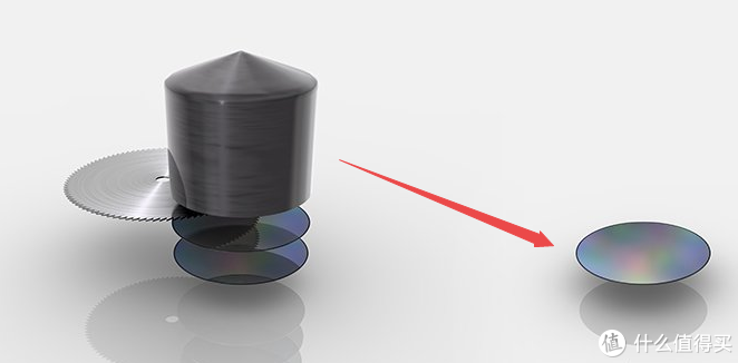 芯片诞生之旅:由金刚线(高强度碳基复合材料)将圆柱形硅碇切割为一片片晶圆