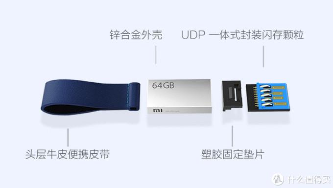小米 USB 3.0闪存盘 64GB 开箱简晒和使用体验