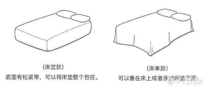 学校开学,宿舍寝室里的床品四件套该怎么买?看完这篇文章你就知道了
