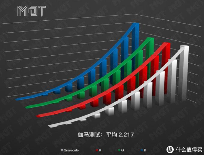 双模 5G 拍照最强?— X30 Pro 评测