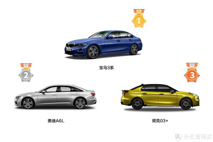 #2019年度车#获奖的传统动力车有这些