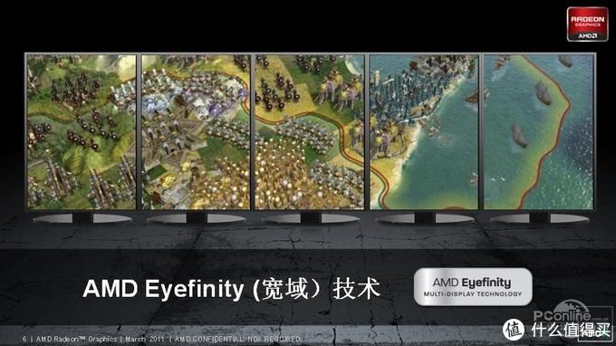 FirePro支持AMD Eyefinity(宽域)技术