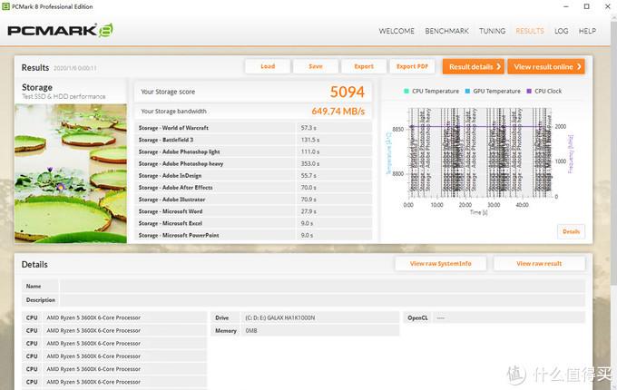 突破5GB/s,PCIe 4.0就是如此给力!影驰HOF PRO M.2 1TB SSD评测