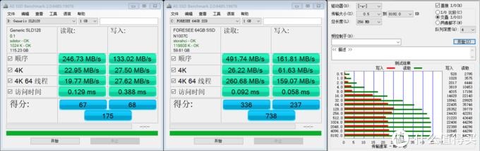 (从左到右,内置EMMC 128G,后加SSD 64G,TF卡32G)