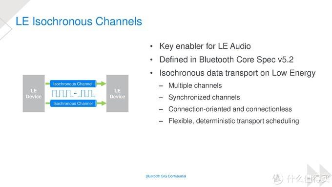 CES2020 TWS耳机新品发展趋势:主动降噪、健康辅助、个人化定制、3D立体声效