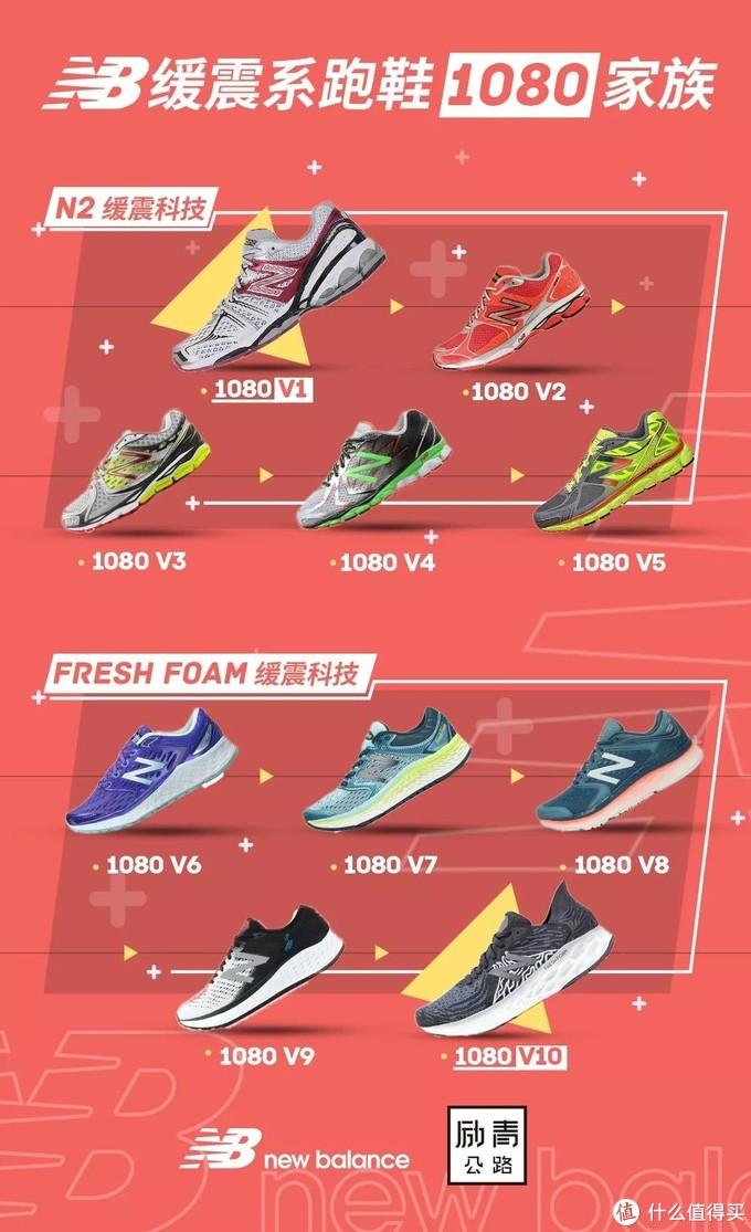 更新了10代的跑鞋,是否还能一如既往的「NB」呢?