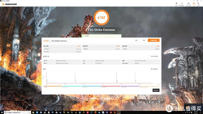 3Dmark Fire Strike Extreme得分6727,显卡分数7071