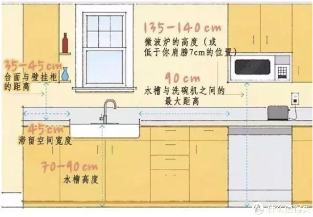 """装修老师傅推荐:家里这6个区域的""""分寸"""",你把握清楚了吗?"""